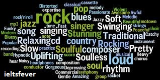 DESCRIBE A PLACE PEOPLE GO TO LISTEN MUSIC IELTS EXAM