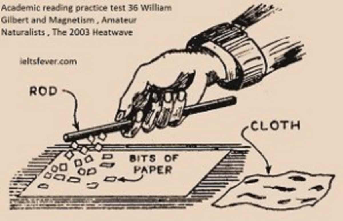 Academic reading practice test 36 William Gilbert and