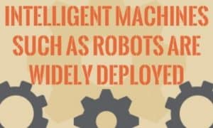 Intelligent machines such as robots are widely deployed