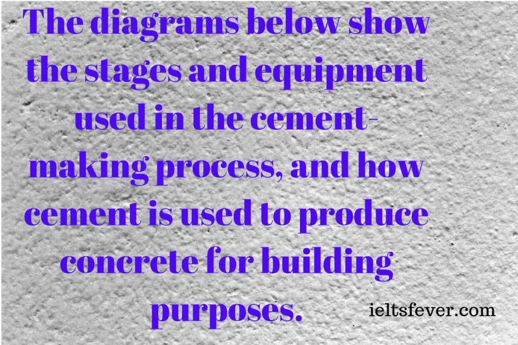 stages and equipment used in the cement-making process and how cement is used to produce concrete for building purposes ielts exam