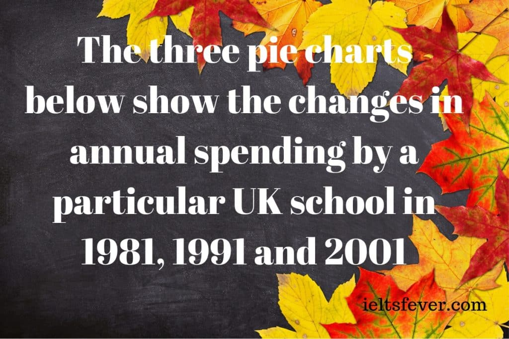 the changes in annual spending by a particular UK school in 1981, 1991 and 2001. the teachers' salaries were only 40% ielts exam