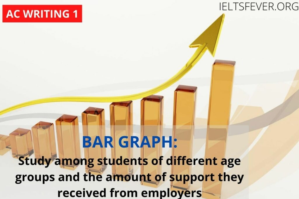 The charts below show the main reasons for study among students of different age groups and the amount of support they received from employers