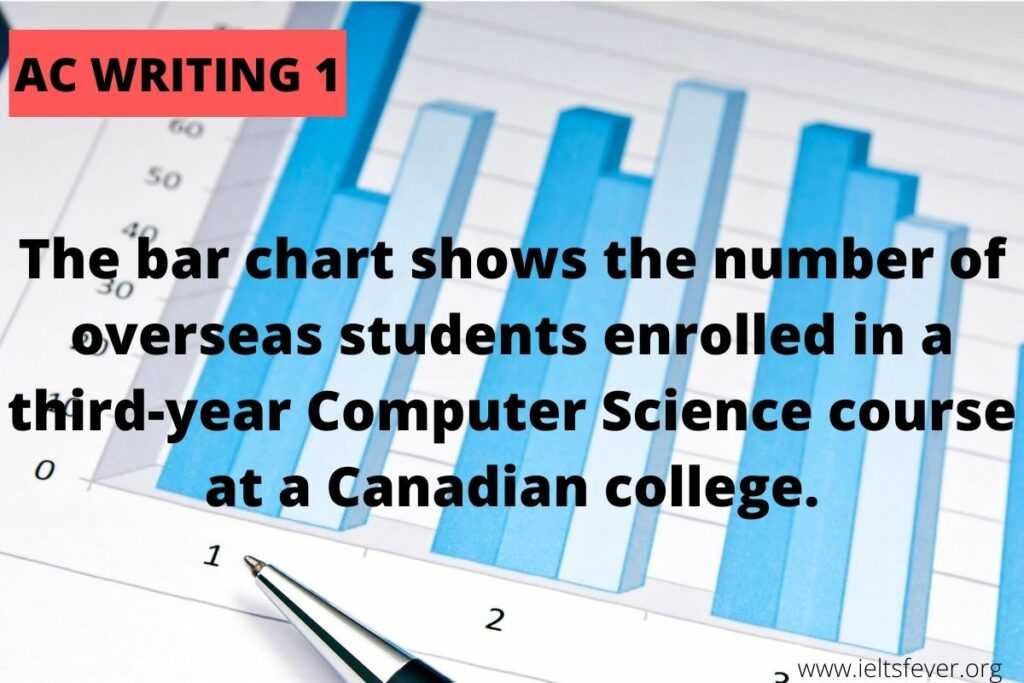 The bar chart shows the number of overseas students enrolled in a third-year Computer Science course at a Canadian college.rist place.