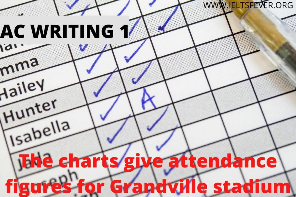 The charts below give attendance figures for Grandville stadium