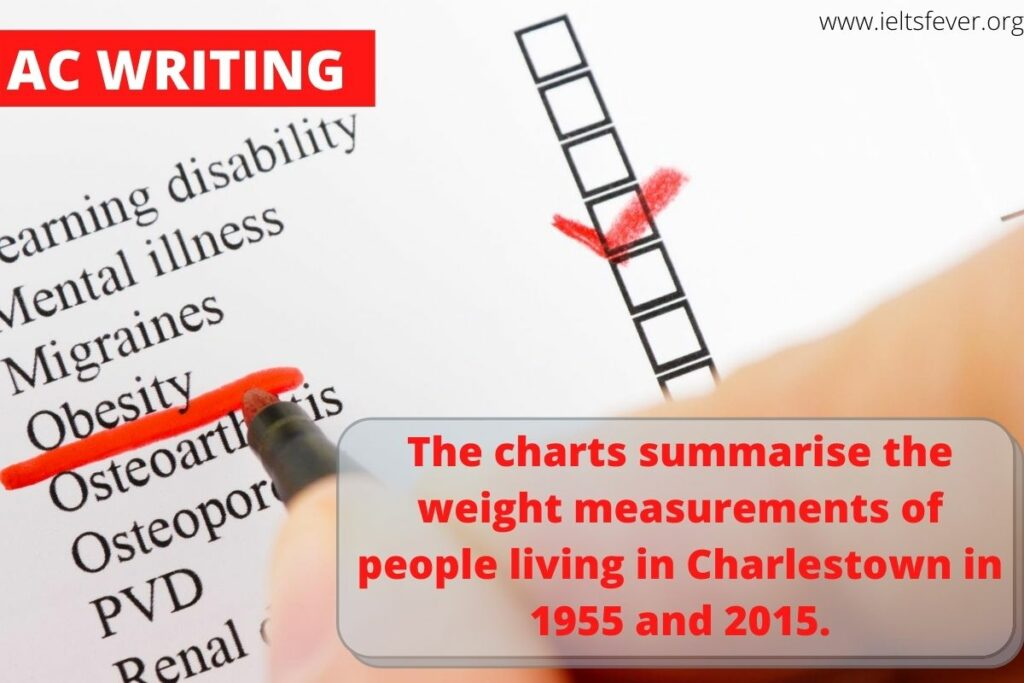 The charts summarise the weight measurements of people living in Charlestown in 1955 and 2015. (1)