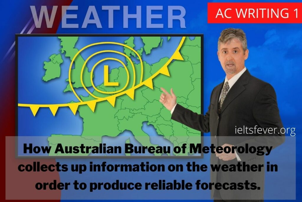 how the Australian Bureau of Meteorology collects up-to-the-minute information on the weather in order to produce reliable forecasts.