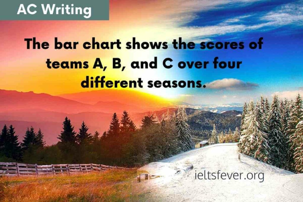 The bar chart shows the scores of teams A, B, and C over four different seasons.