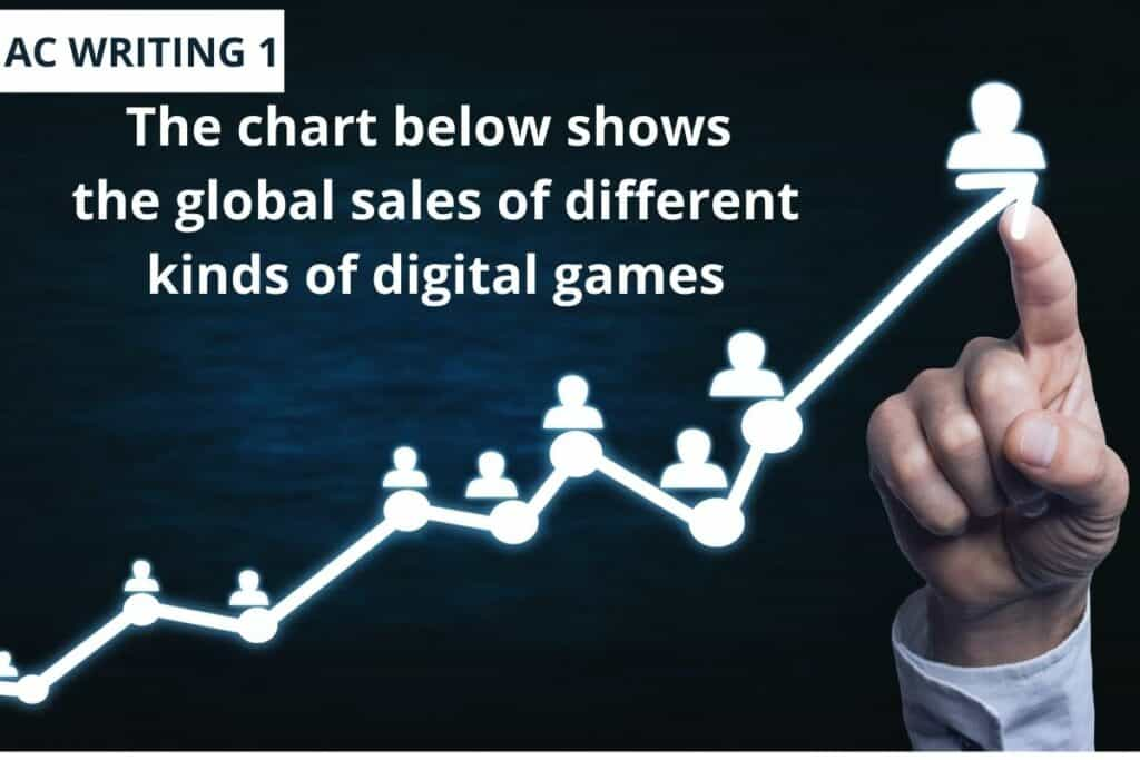 The chart below shows the global sales of different kinds of digital games