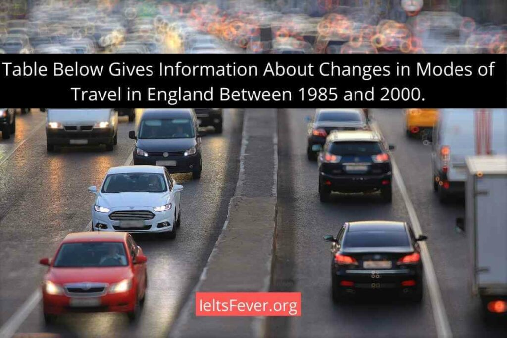 Information About Changes in Modes of Travel in England Between 1985 and 2000. Year