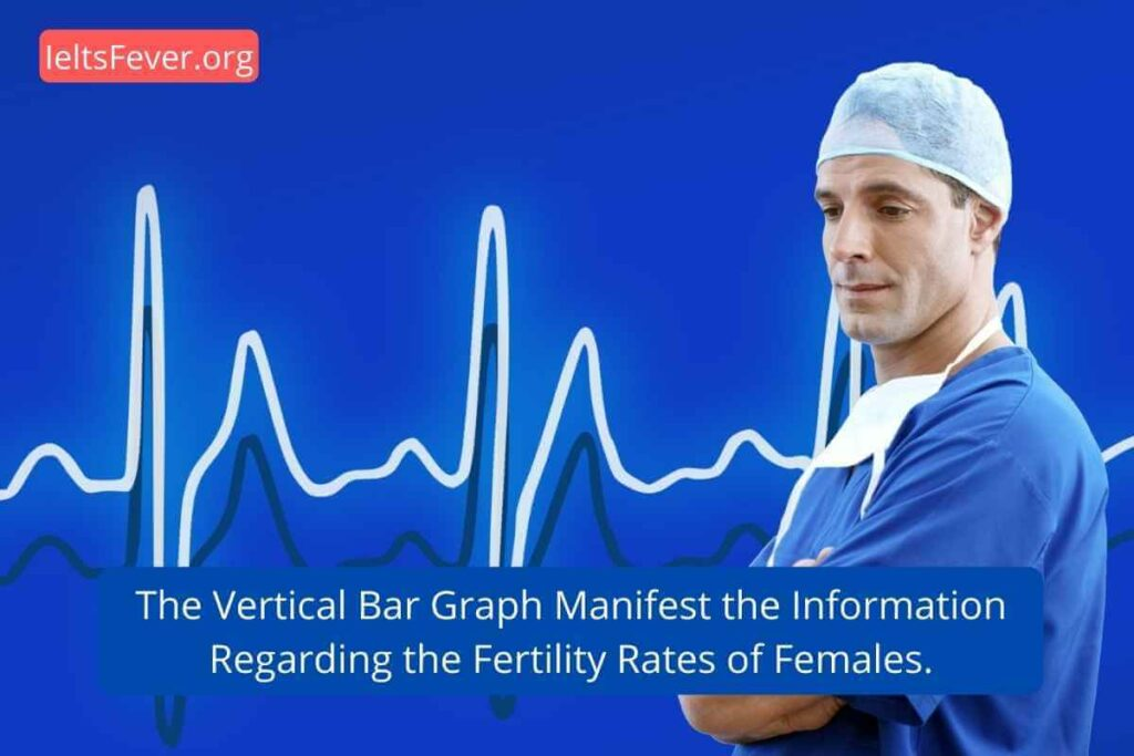 The Vertical Bar Graph Manifest the Information Regarding the Fertility Rates of Females