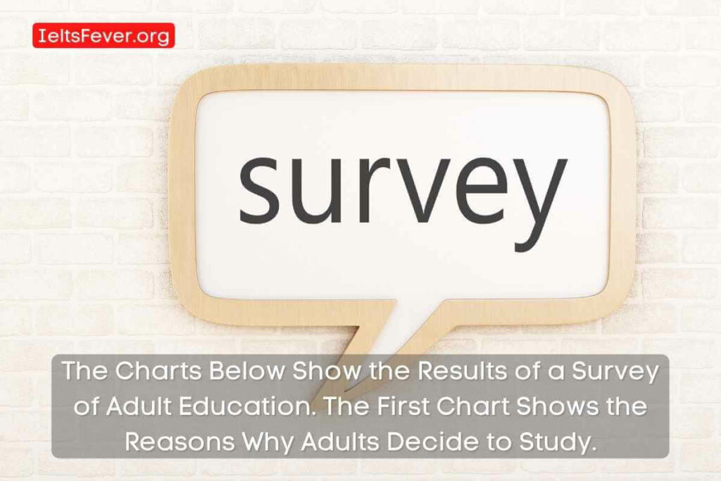 The Charts Below Show the Results of a Survey of Adult Education. The First Chart Shows the Reasons Why Adults Decide to Study.