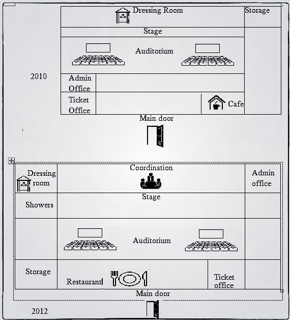The plans below show a theatre in 2010 and 2012.
