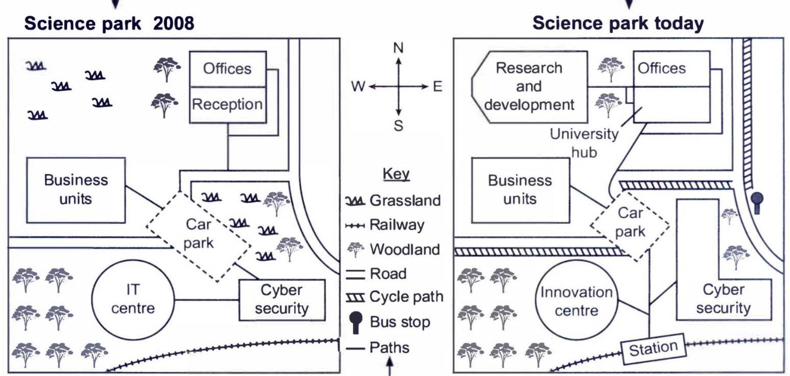 The maps below show a science park in 2008 and the same park today